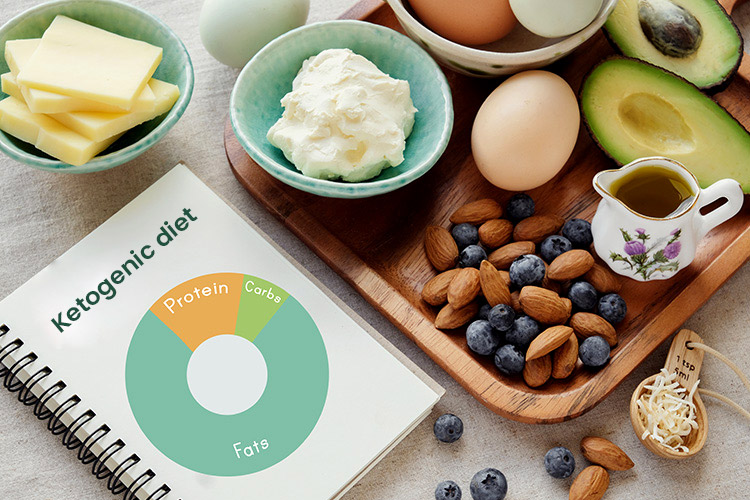 Ketogenic Diet: Overview, Benefits and Risks