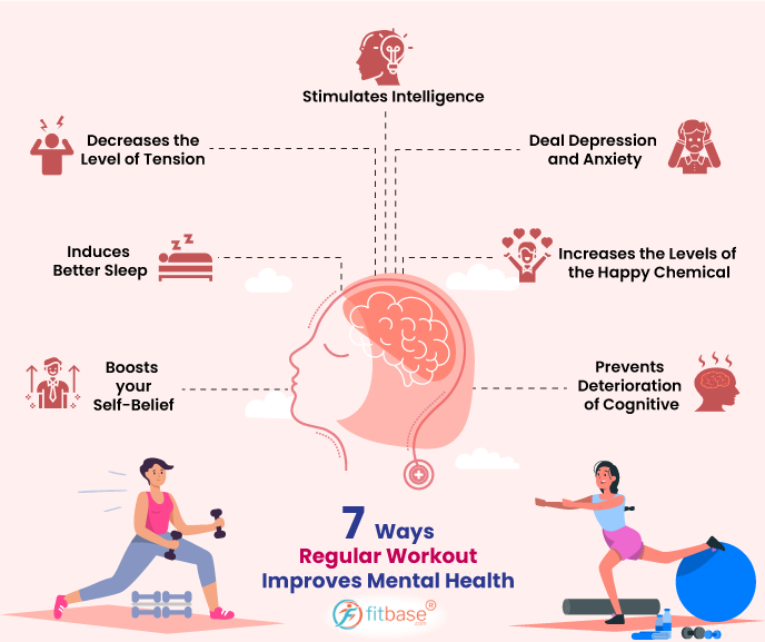 7-ways-regular-workout-improves-mental-health